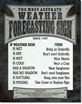 Weather Sign